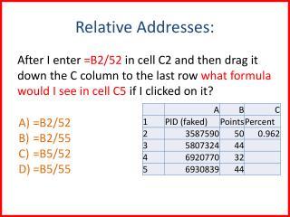 Relative Addresses: