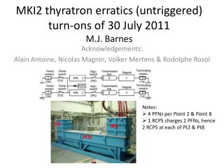 MKI2 thyratron  erratics  ( untriggered ) turn- ons  of 30 July 2011 M.J. Barnes