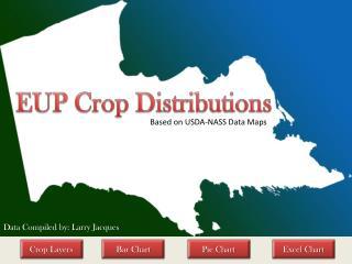 EUP Crop Distributions