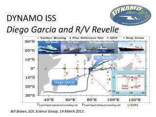 DYNAMO  ISS Diego Garcia and R/V  Revelle