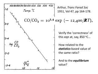 Arthur,  Trans Farad  Soc 1951,  Vol  47,  pp  164-178.