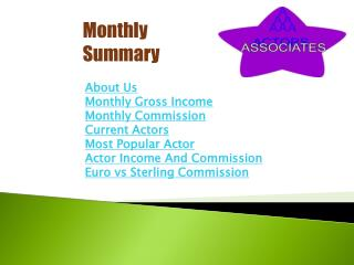 About Us Monthly Gross Income Monthly Commission Current Actors Most Popular  A ctor