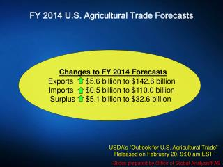 FY  2014  U.S. Agricultural Trade Forecasts