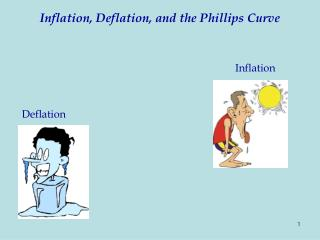 Inflation, Deflation, and the Phillips Curve