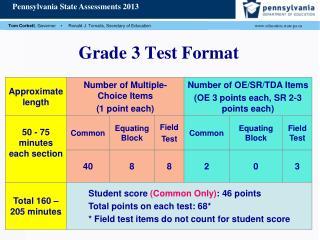 Grade 3 Test Format