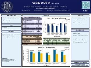 Quality of Life in  ………..