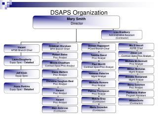 DSAPS  Organization