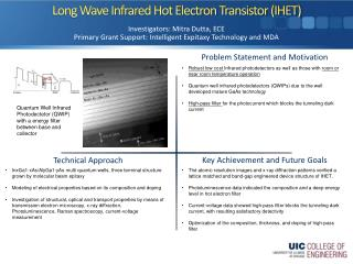 Long Wave Infrared Hot Electron Transistor (IHET)