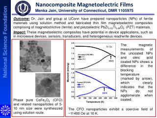 Nanocomposite Magnetoelectric  Films  Menka Jain, University of  Connecticut,  DMR 1105975