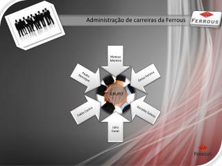 METODOLOGIA – Recursos Humanos Negócio e Mercado de Atuação.  (Vídeo)