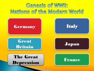 Genesis of WWII: Nations of the Modern World