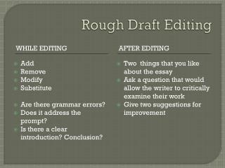 """how do you write a rough draft Wait until you've completed the first draft of the novel before you do any editing or revising 2 thoughts on """" how to use an outline to write a first draft."""