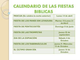 CALENDARIO DE LAS FIESTAS BIBLICAS