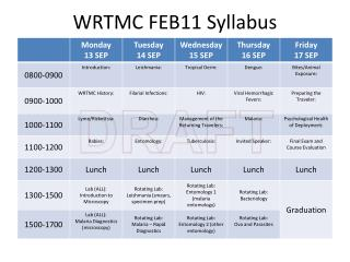 WRTMC FEB11  Syllabus