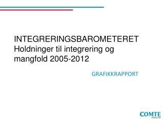 INTEGRERINGSBAROMETERET Holdninger til integrering og mangfold 2005-2012