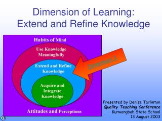 Dimension of Learning:  Extend and Refine Knowledge