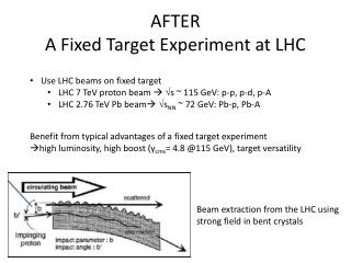 AFTER  A Fixed Target Experiment at LHC