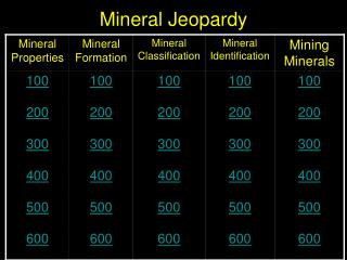 Mineral Jeopardy