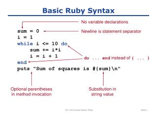 Basic Ruby Syntax