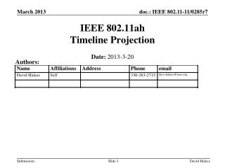 IEEE 802.11ah Timeline Projection