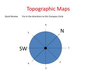 Topographic Maps Quick Review        Put in the directions to this Compass Circle