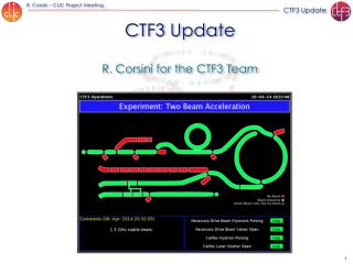 CTF3 Update R. Corsini for the CTF3 Team