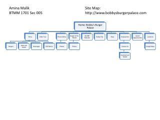 Site Map:  bobbysburgerpalace