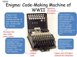 Enigma: Code-Making Machine of WWII