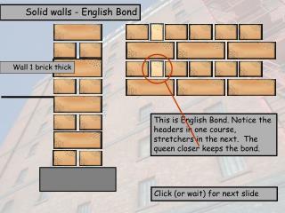 Solid walls - English Bond