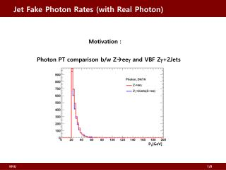 Jet Fake Photon Rates (with Real Photon)