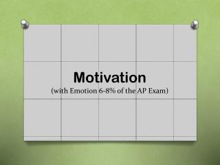Motivation (with Emotion 6-8% of the AP Exam)