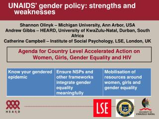 UNAIDS' gender policy: strengths and weaknesses