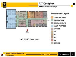 AIT Complex