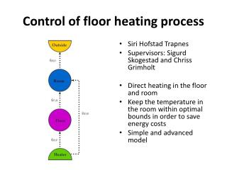 Control  of floor heating process