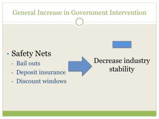 General Increase in Government Intervention