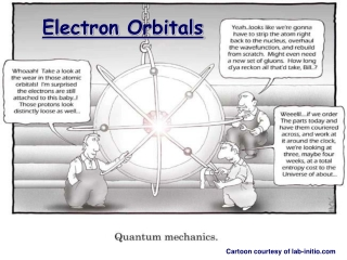 Models of the Atom  Atomic Orbitals