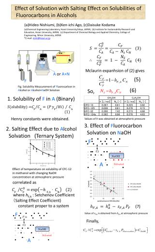 Effect  of Solvation with Salting Effect on  Solubilities of    Fluorocarbons  in Alcohols