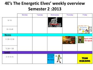 4E's The Smart Smurfs' weekly overview Term 1 :2012