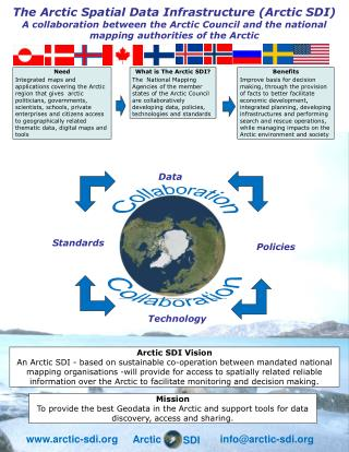 The Arctic Spatial Data Infrastructure (Arctic SDI)