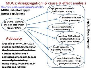 MDGs: disaggregation → cause & effect analysis