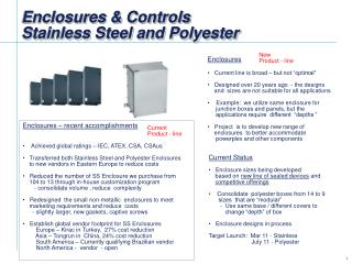Enclosures & Controls Stainless Steel and Polyester