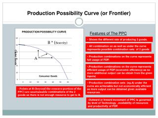 Production Possibility Curve (or Frontier)