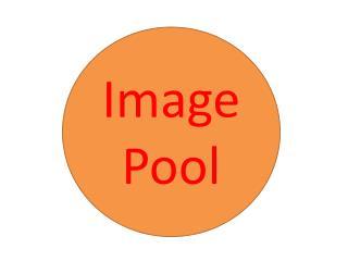 Image Pool