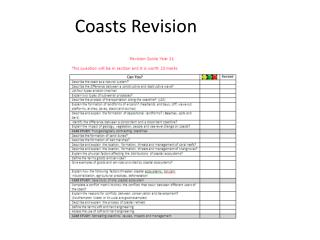 Coasts Revision