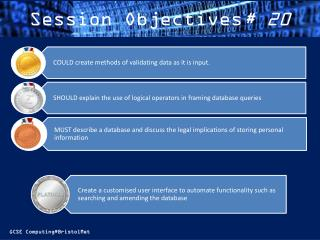 Session Objectives # 20