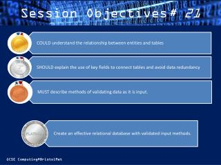 Session Objectives # 21