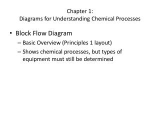 Chapter 1: Diagrams for Understanding Chemical Processes