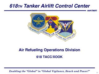 Air Refueling Operations Division