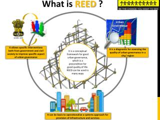 What is  REED  ?