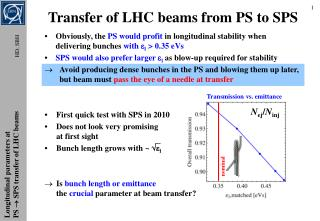 Transfer of LHC beams from PS to SPS